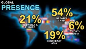usana.global.presence